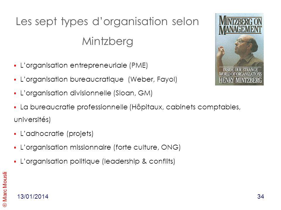 Les sept types d'organisation selon Mintzberg