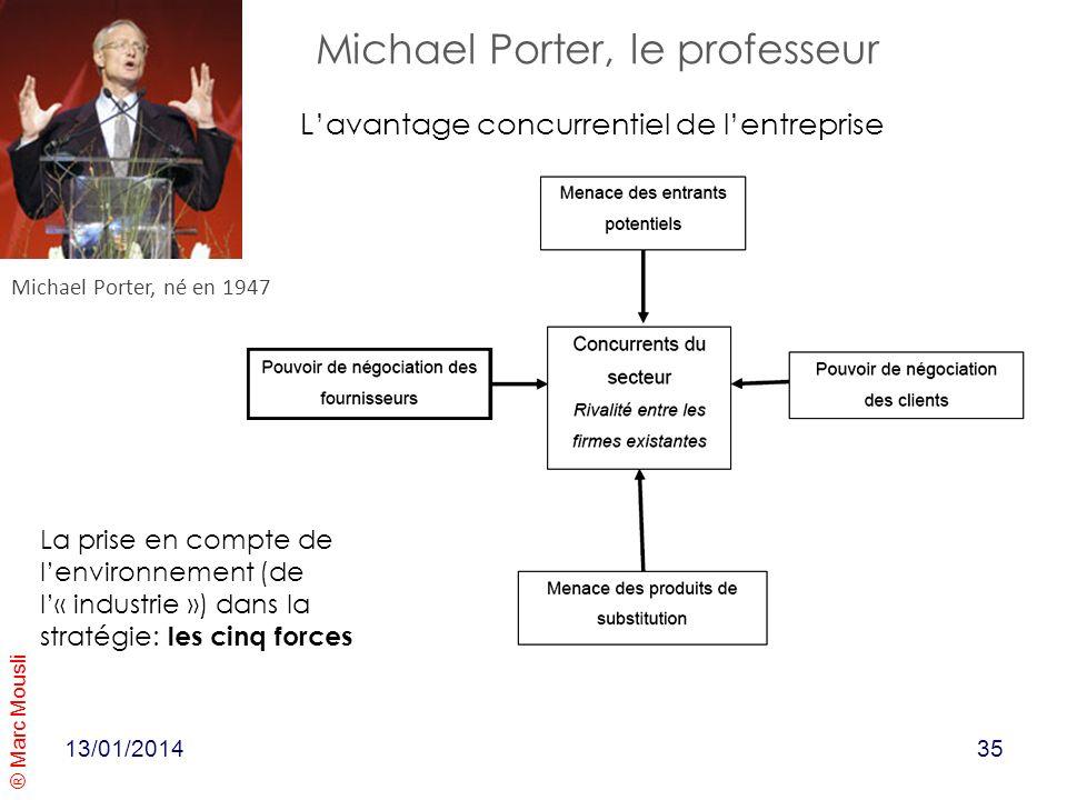 Michael Porter, le professeur
