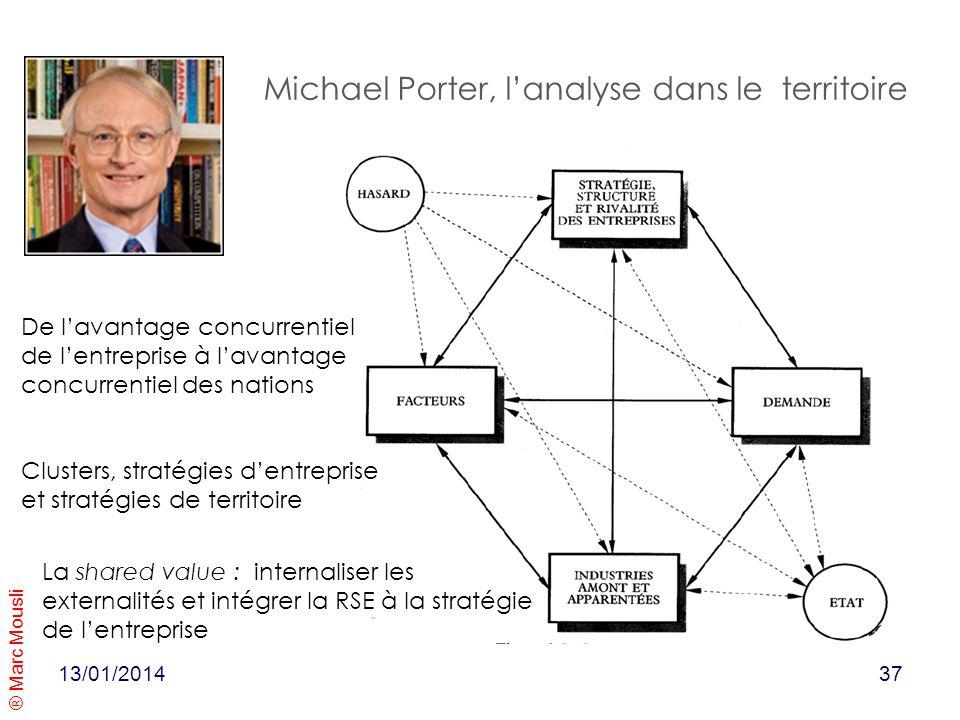 Michael Porter, l'analyse dans le territoire