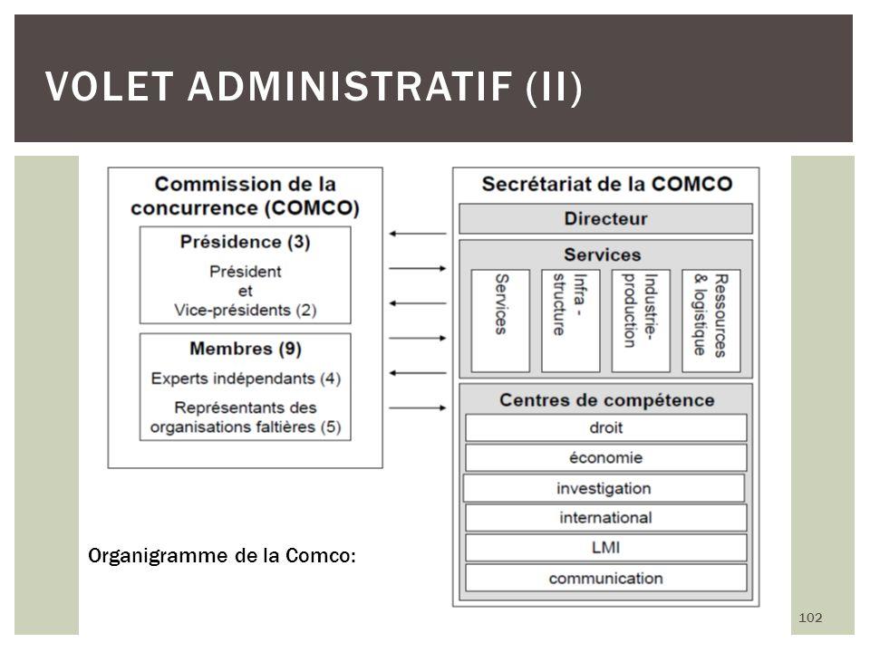 Volet administratif (II)