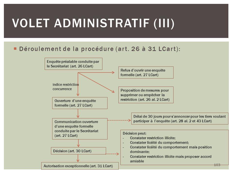 Volet administratif (IIi)