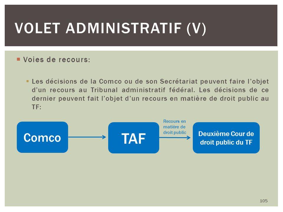 Volet administratif (V)