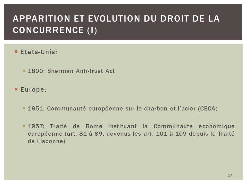 Apparition et Evolution du droit de la concurrence (I)