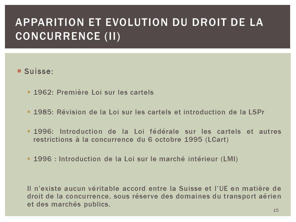 Apparition et Evolution du droit de la concurrence (II)