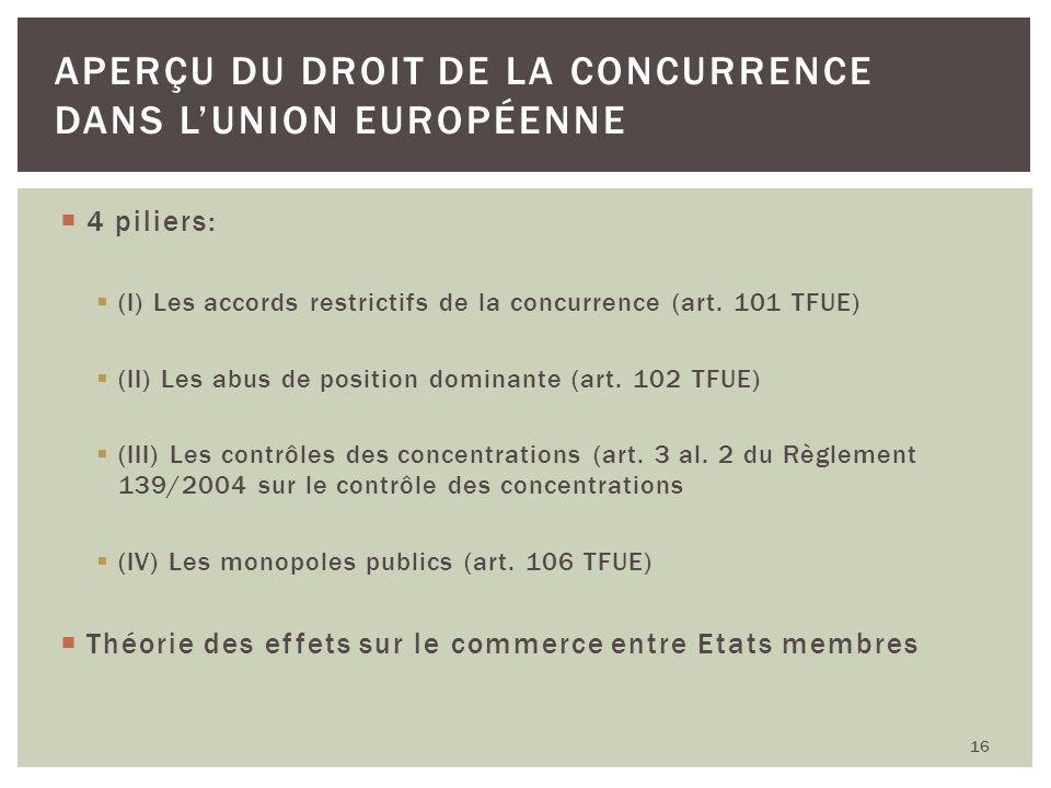Aperçu du droit de la concurrence dans l'Union Européenne