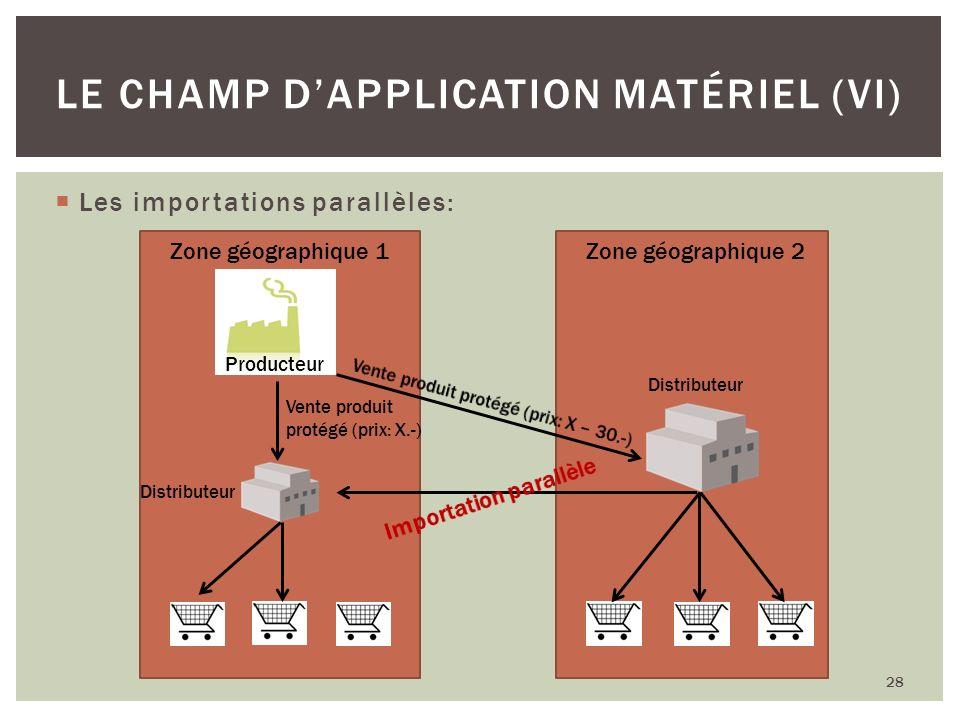 Le champ d'application matériel (VI)