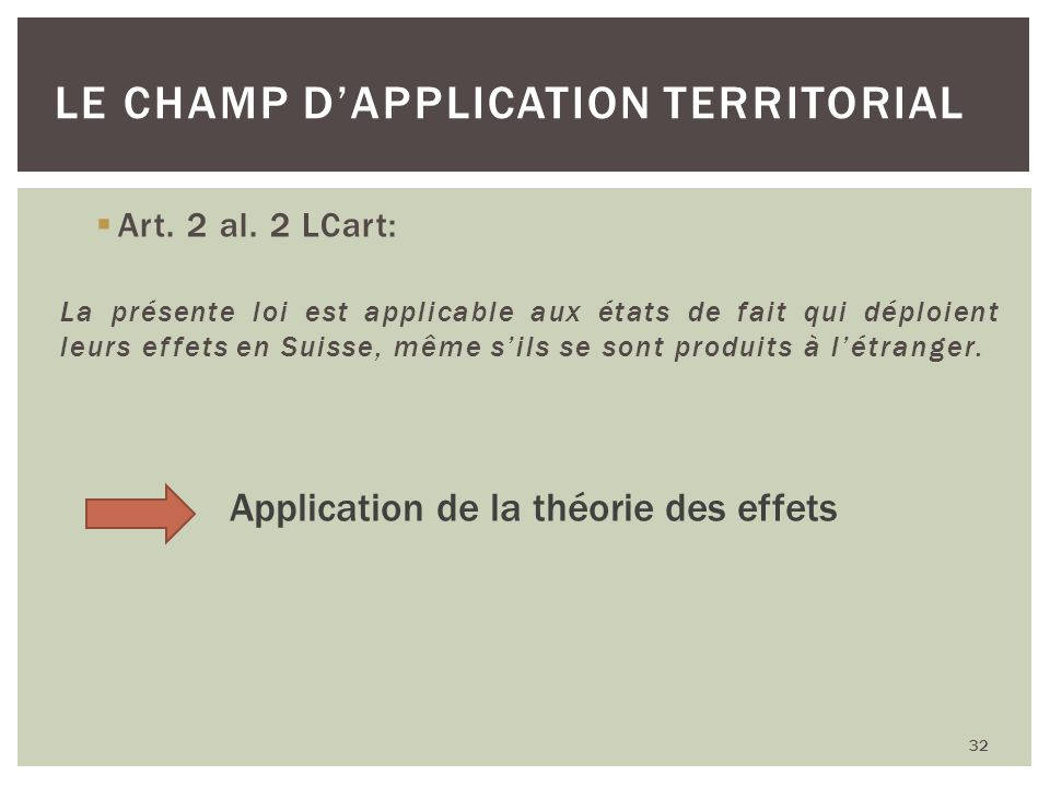 Le champ d'application territorial