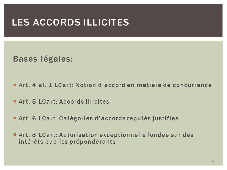 Les accords illicites Bases légales:
