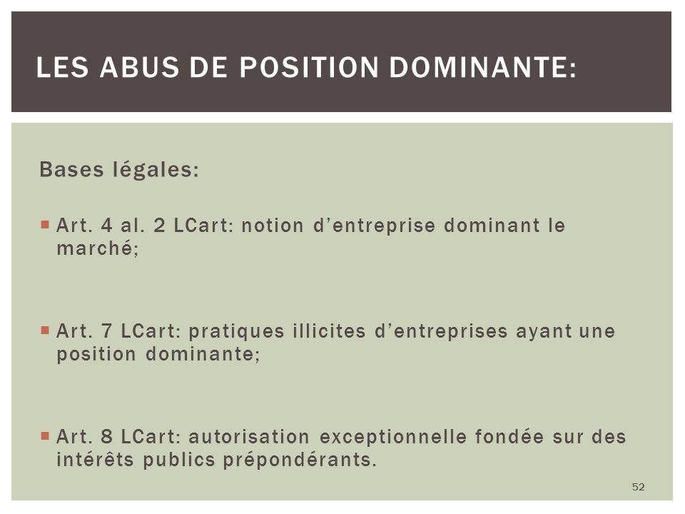 Les abus de position dominante: