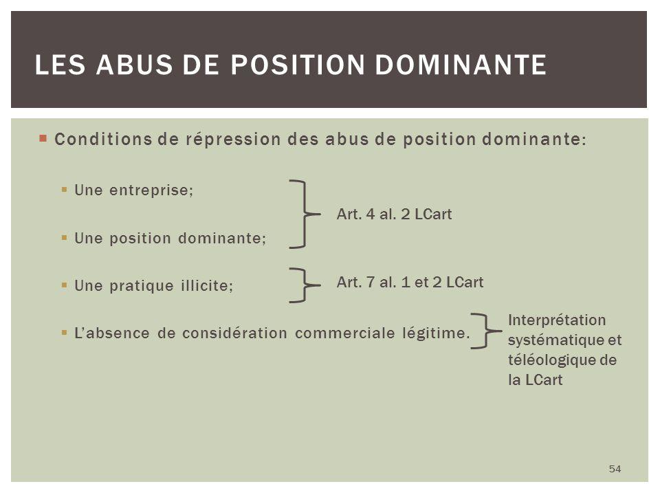 Les abus de position dominante
