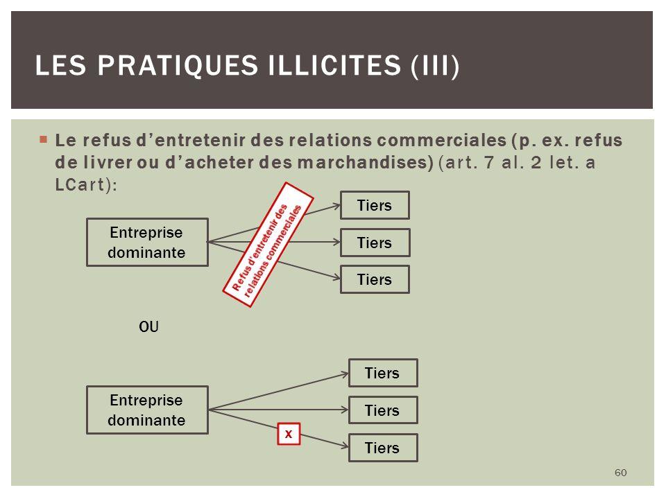 Les pratiques illicites (III)