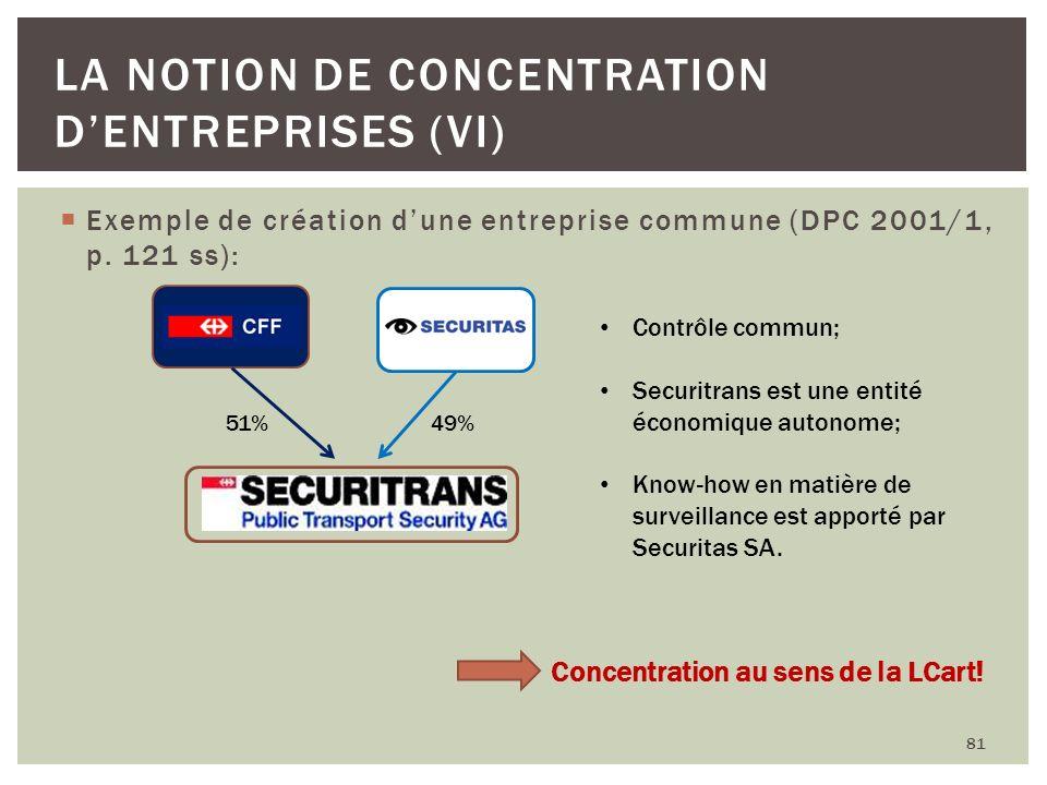 La notion de concentration d'entreprises (VI)