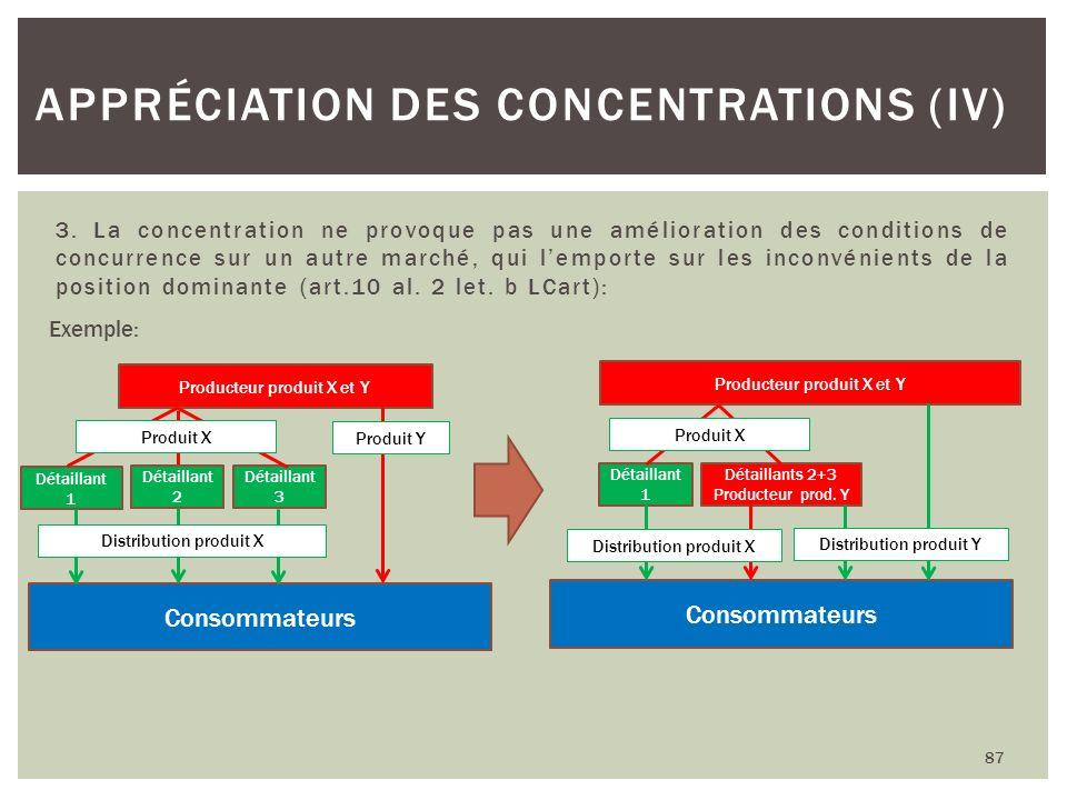 Appréciation des concentrations (IV)