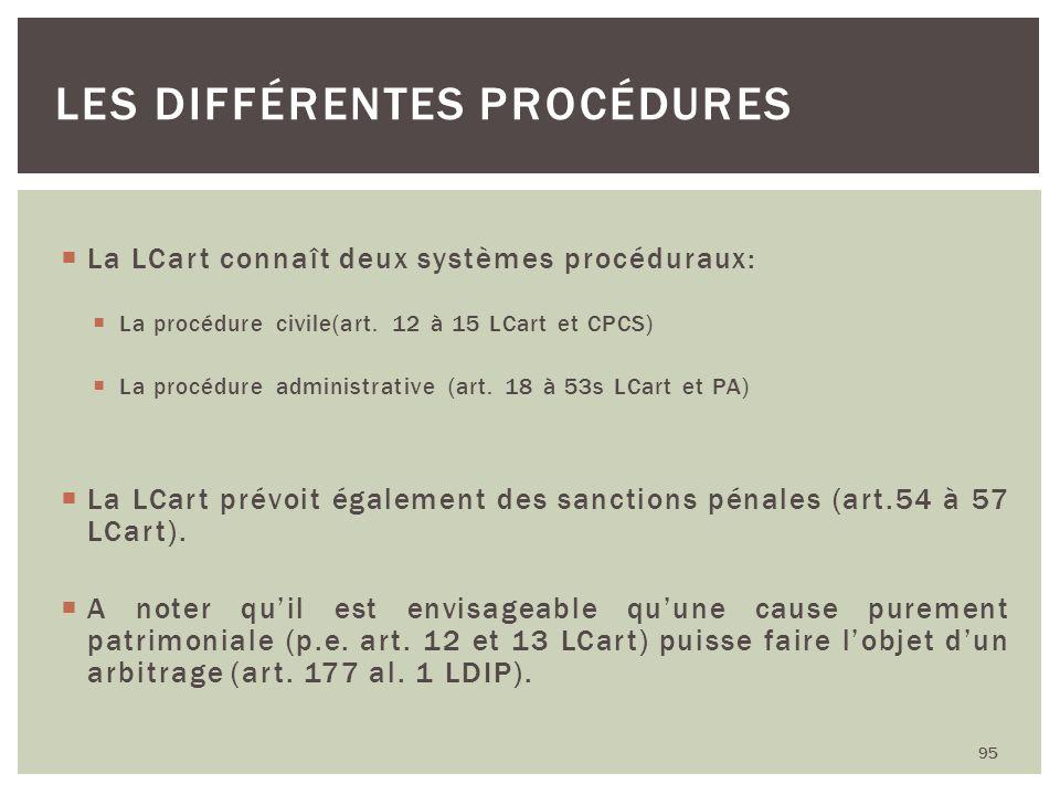Les différentes procédures