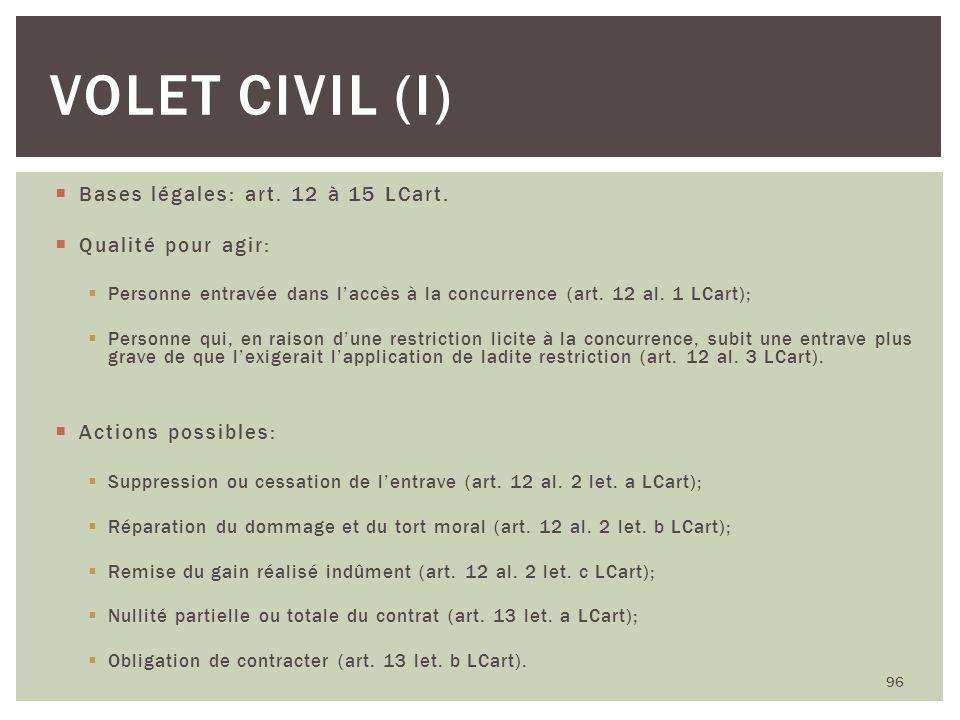 Volet civil (I) Bases légales: art. 12 à 15 LCart. Qualité pour agir: