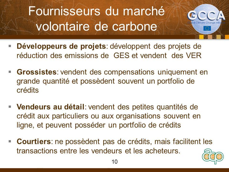 Fournisseurs du marché volontaire de carbone