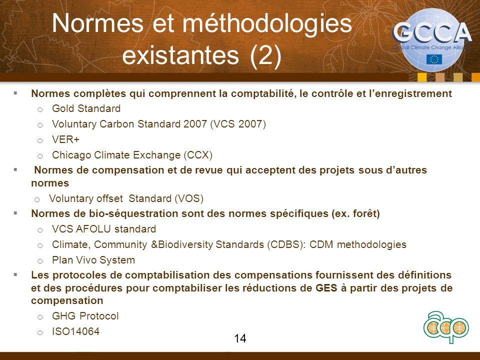 Normes et méthodologies existantes (2)