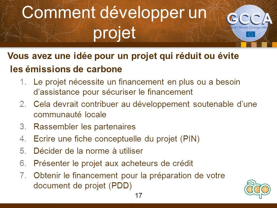 Comment développer un projet
