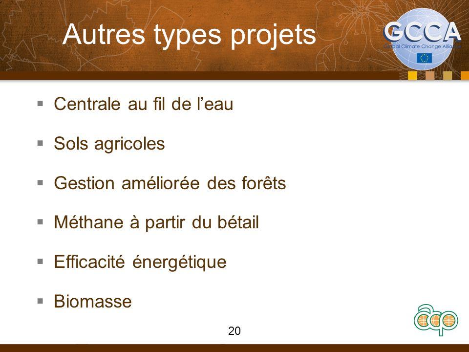 Autres types projets Centrale au fil de l'eau Sols agricoles