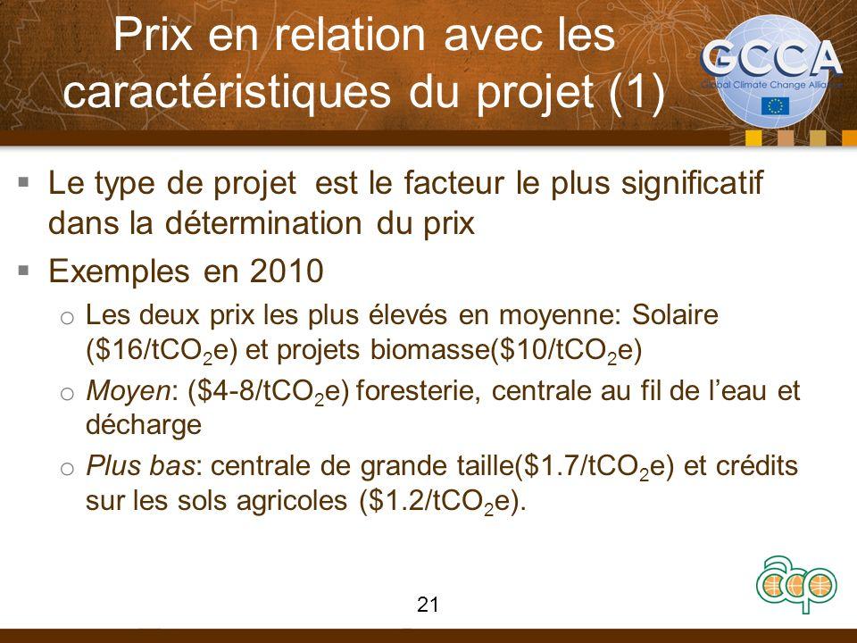 Prix en relation avec les caractéristiques du projet (1)