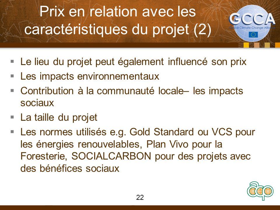 Prix en relation avec les caractéristiques du projet (2)