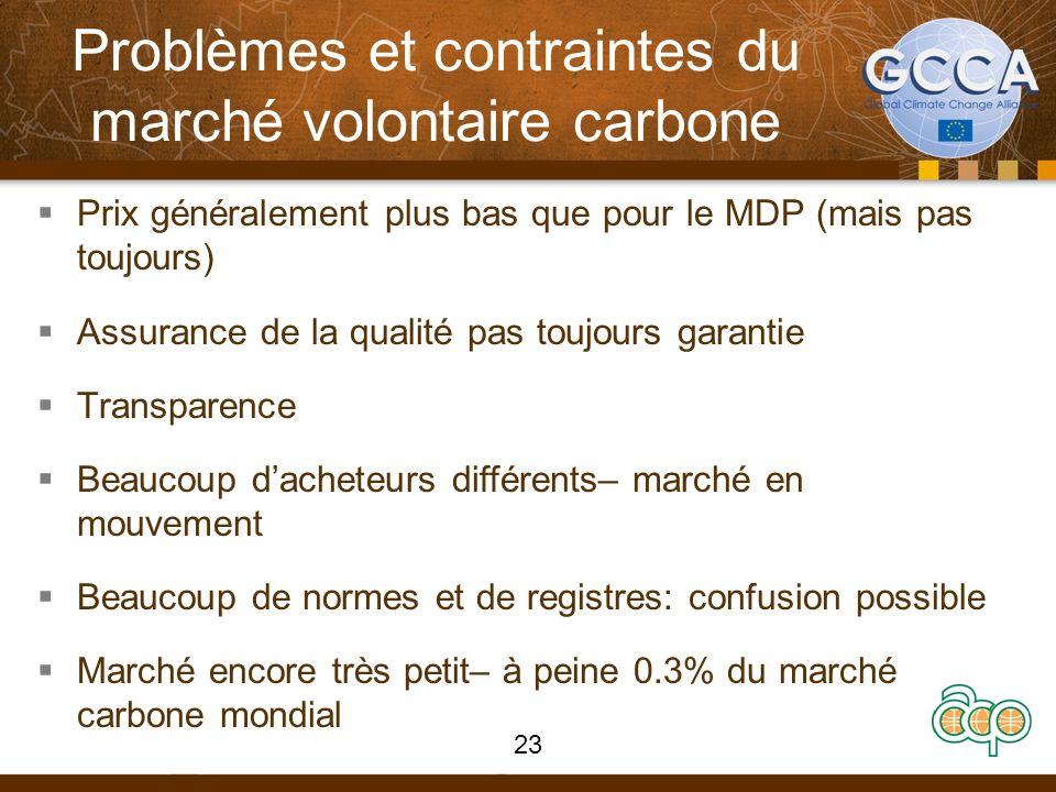 Problèmes et contraintes du marché volontaire carbone