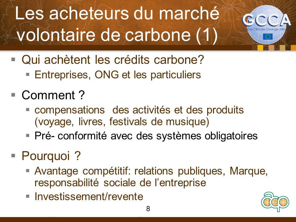 Les acheteurs du marché volontaire de carbone (1)
