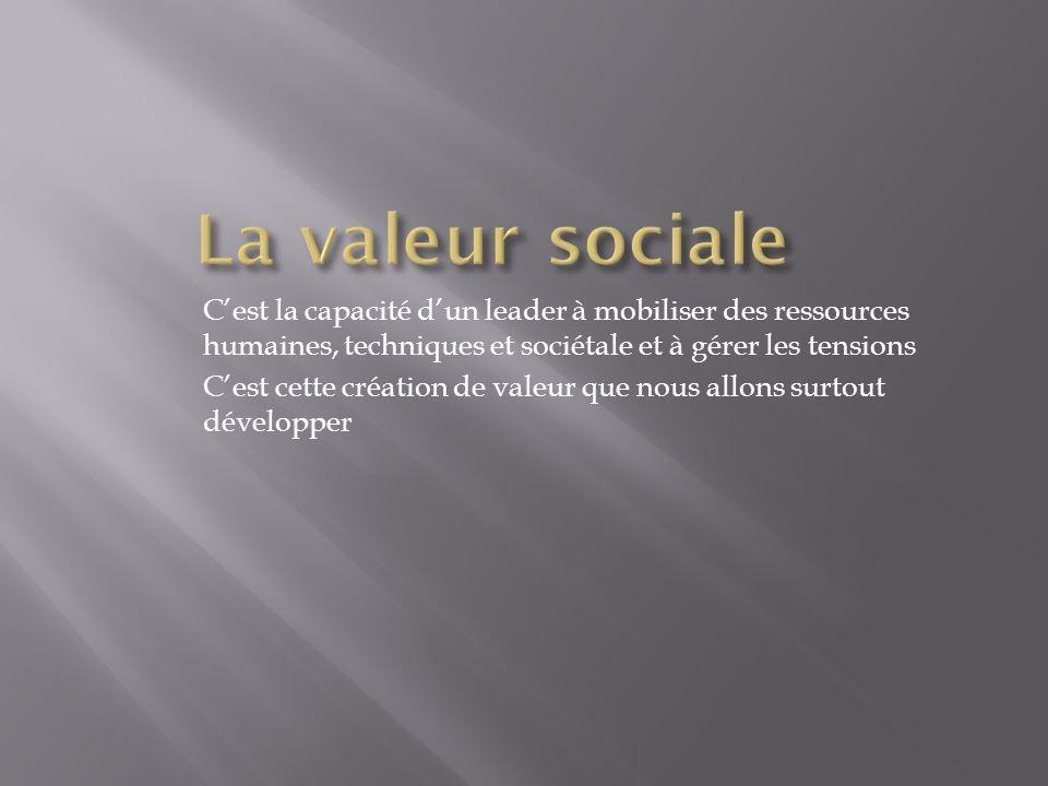 La valeur sociale C'est la capacité d'un leader à mobiliser des ressources humaines, techniques et sociétale et à gérer les tensions.