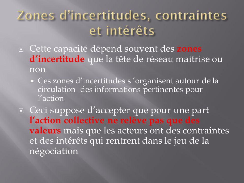 Zones d'incertitudes, contraintes et intérêts