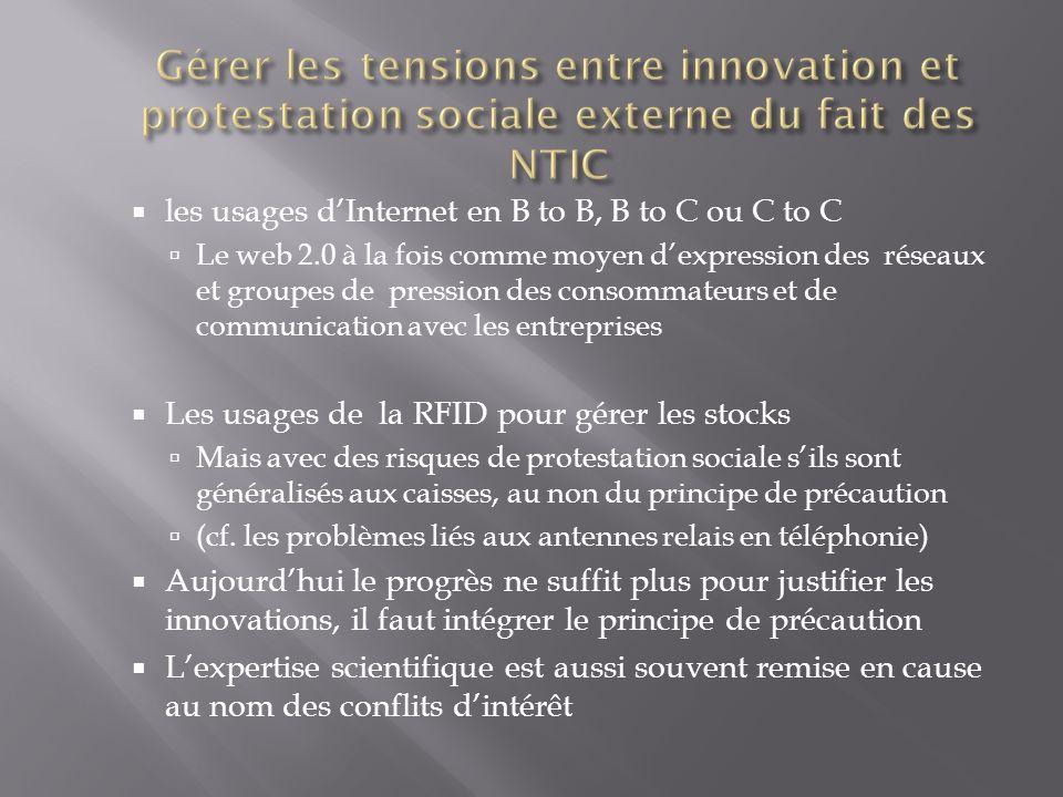 Gérer les tensions entre innovation et protestation sociale externe du fait des NTIC