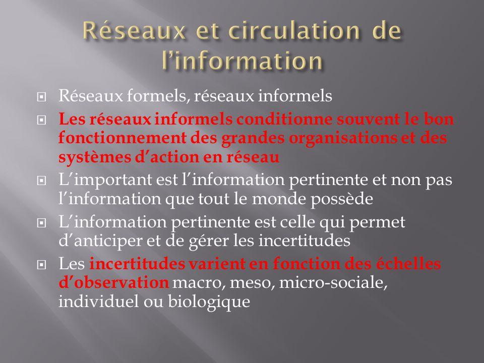 Réseaux et circulation de l'information