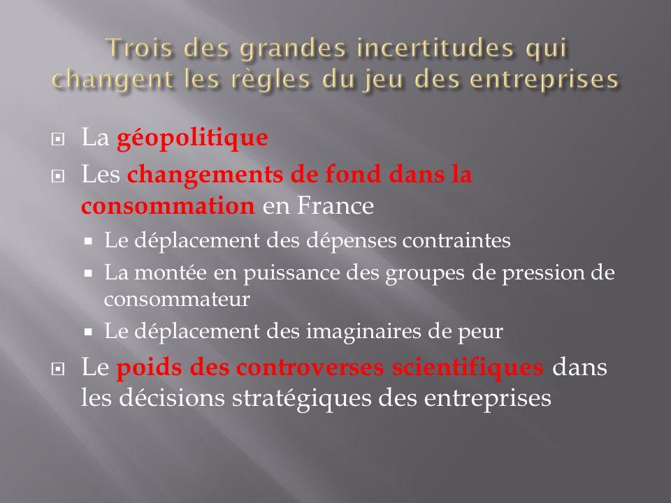 Les changements de fond dans la consommation en France