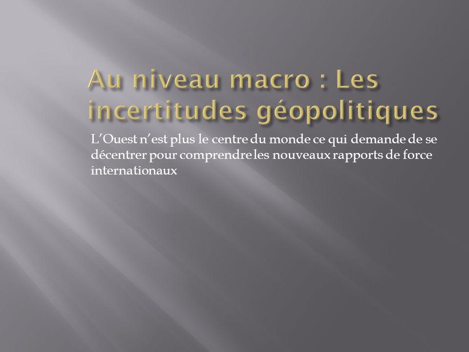 Au niveau macro : Les incertitudes géopolitiques