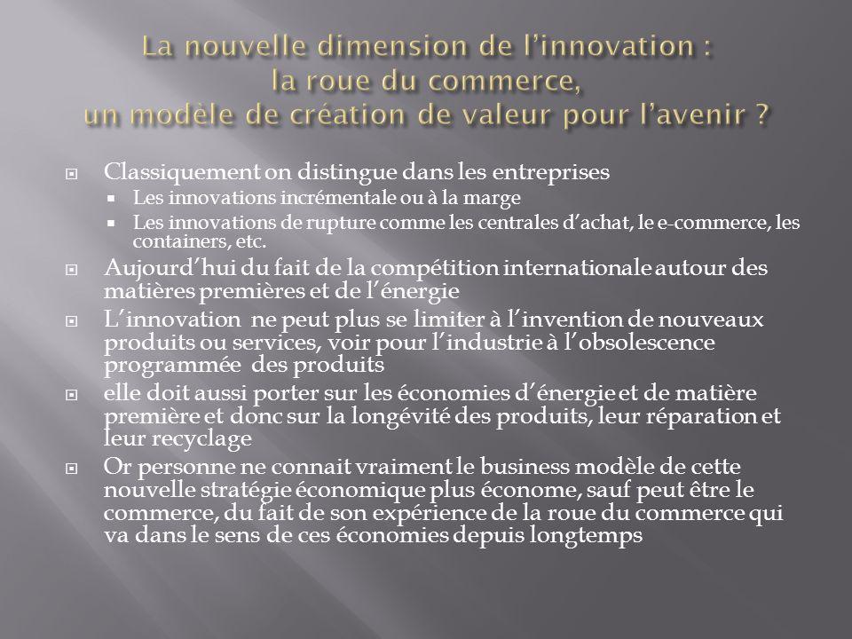 La nouvelle dimension de l'innovation : la roue du commerce, un modèle de création de valeur pour l'avenir