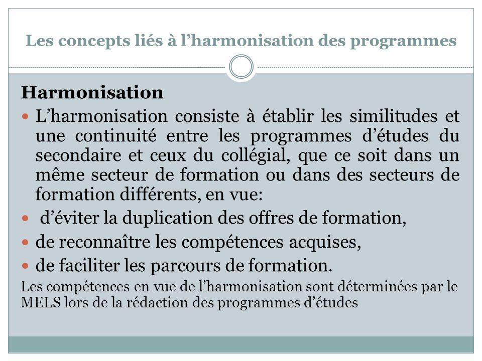 Les concepts liés à l'harmonisation des programmes