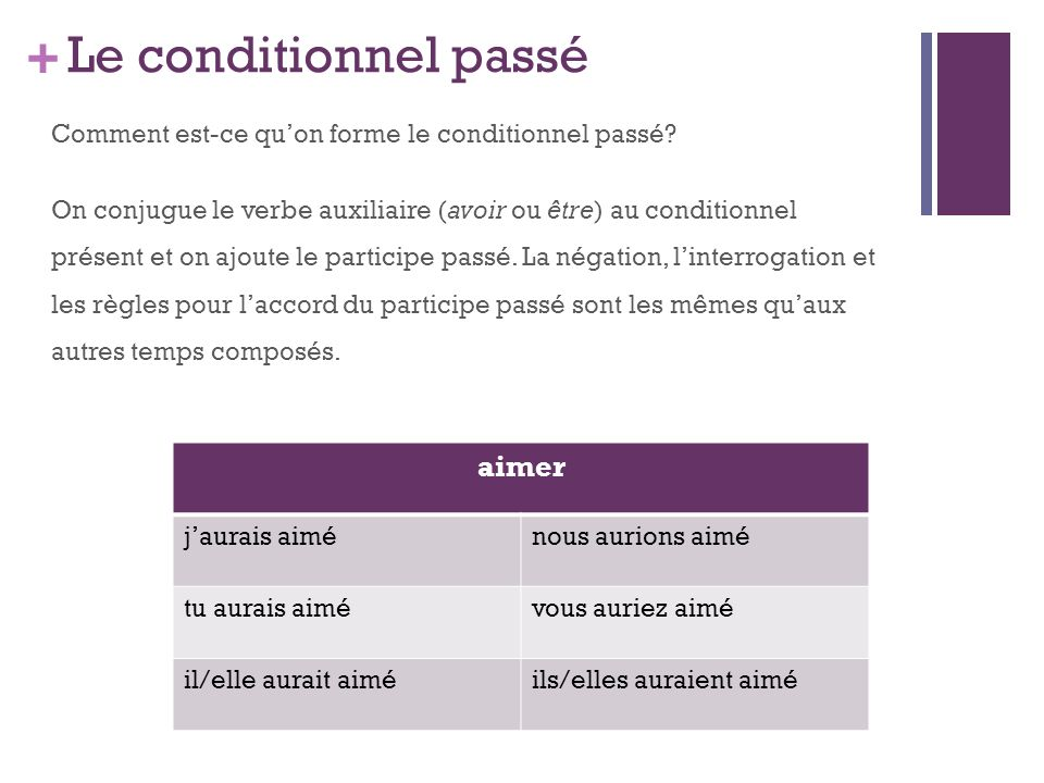Le conditionnel passé aimer