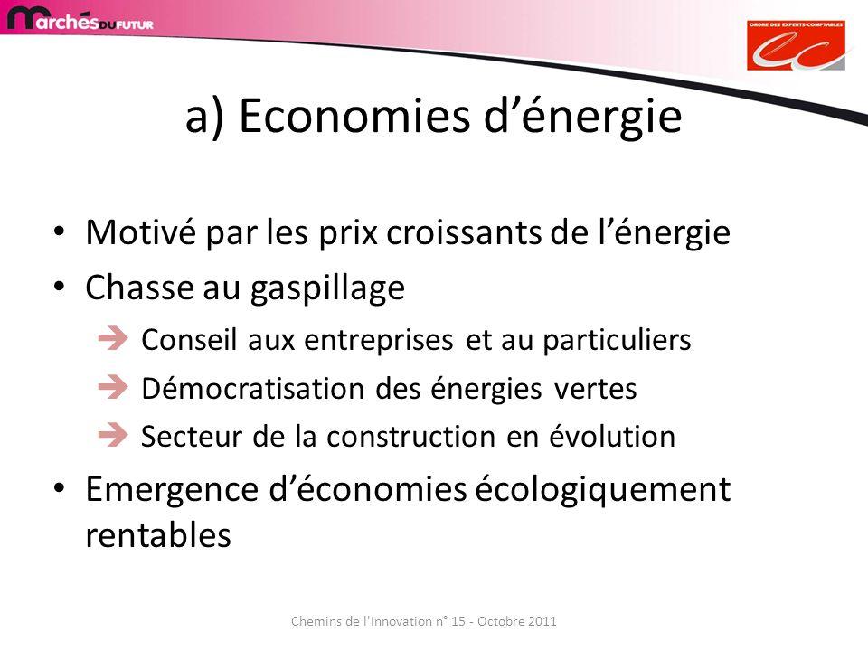 a) Economies d'énergie