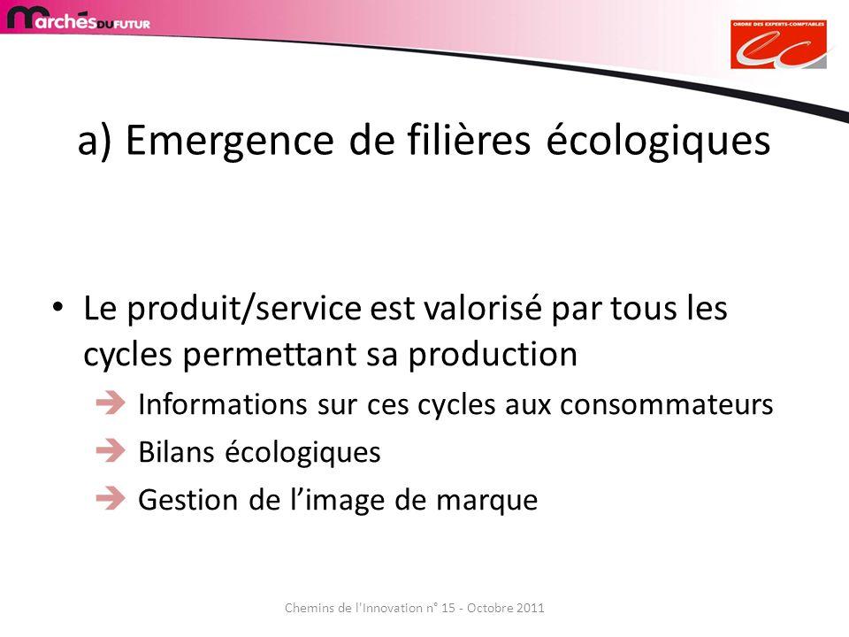 a) Emergence de filières écologiques