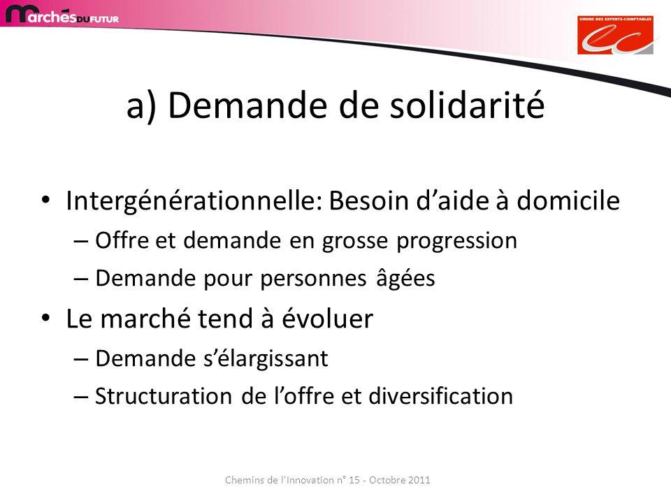 a) Demande de solidarité
