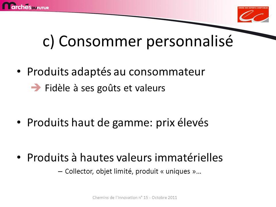 c) Consommer personnalisé
