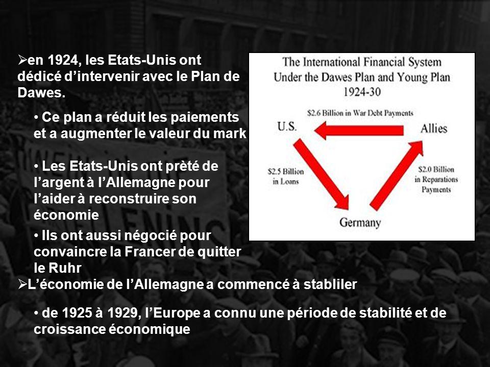 en 1924, les Etats-Unis ont dédicé d'intervenir avec le Plan de Dawes.