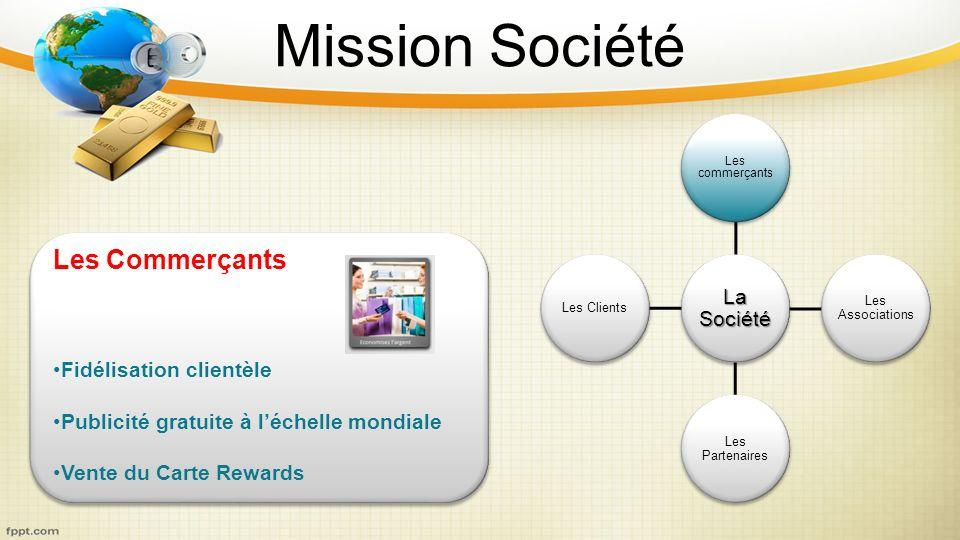 Mission Société Les Commerçants Fidélisation clientèle