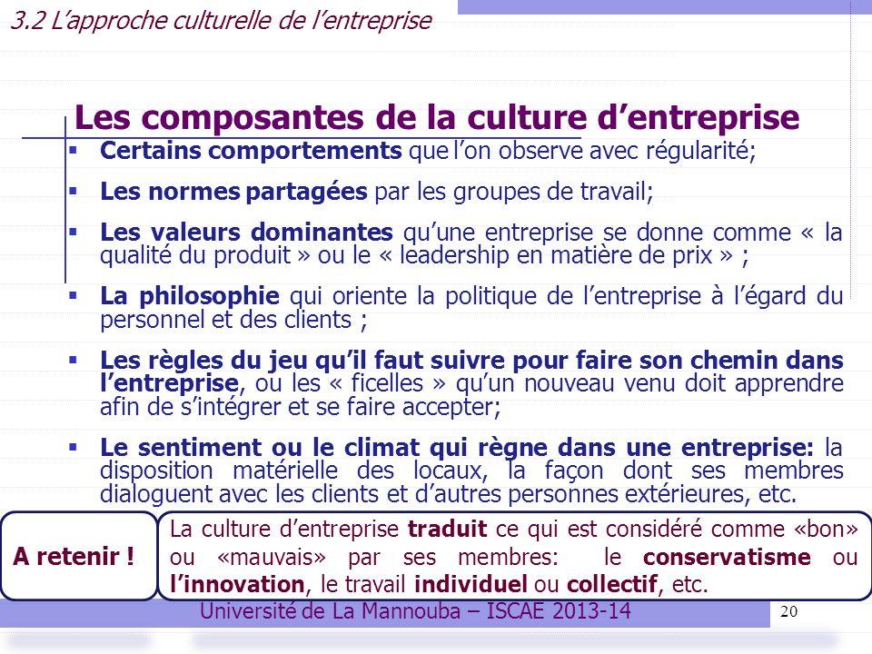 Les composantes de la culture d'entreprise