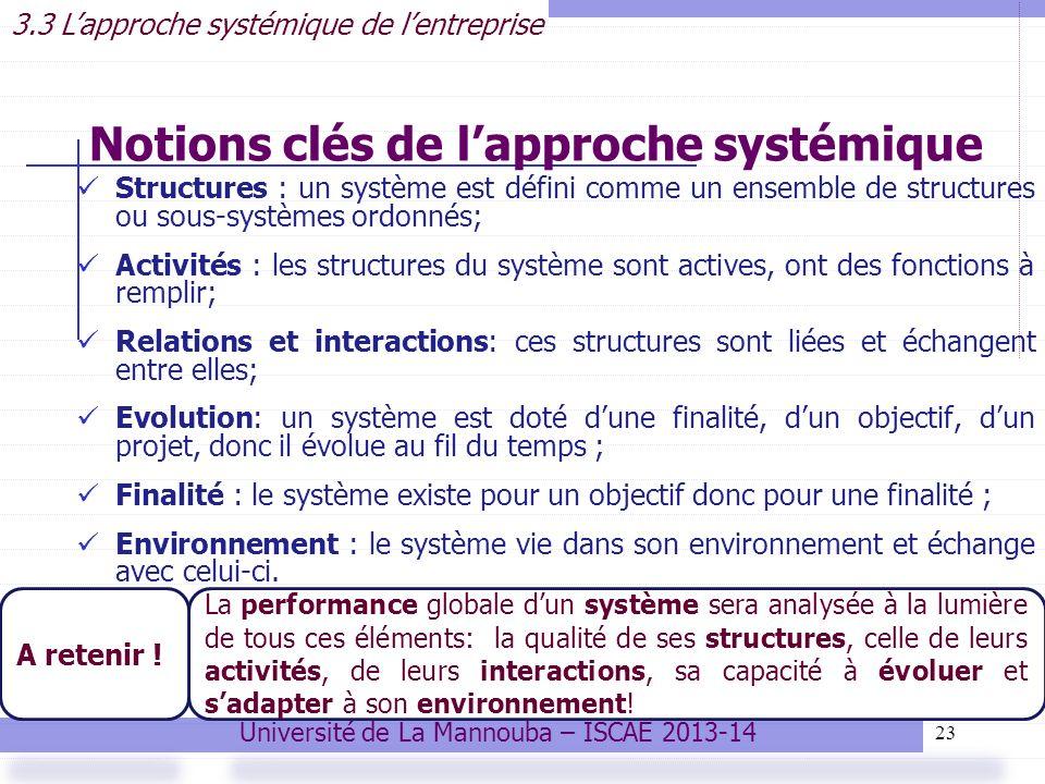 Notions clés de l'approche systémique