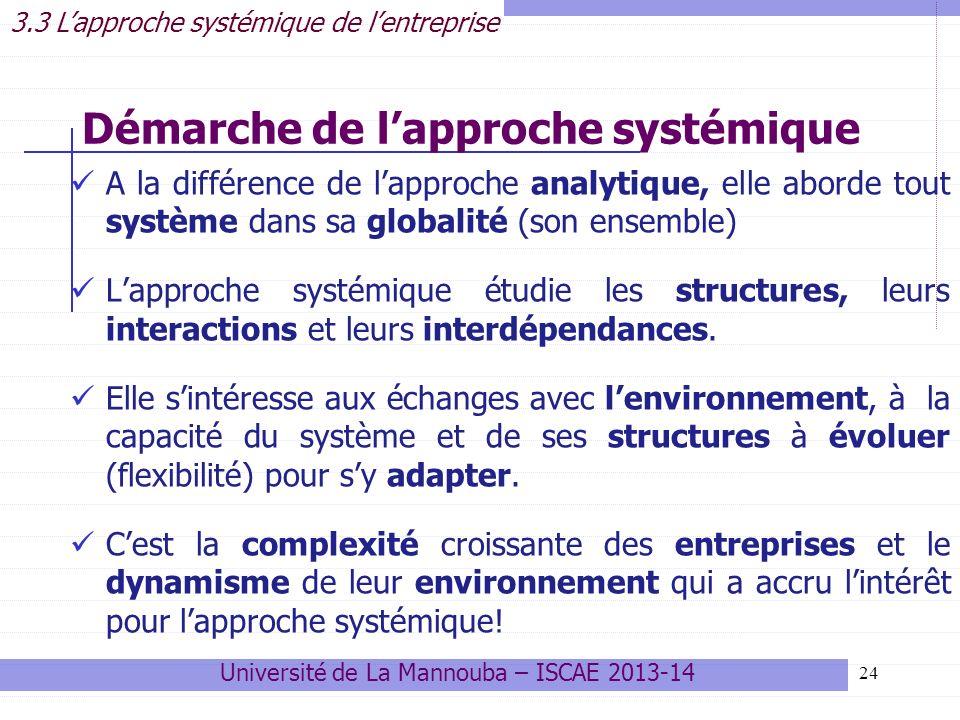 Démarche de l'approche systémique
