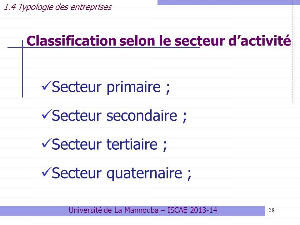 Classification selon le secteur d'activité