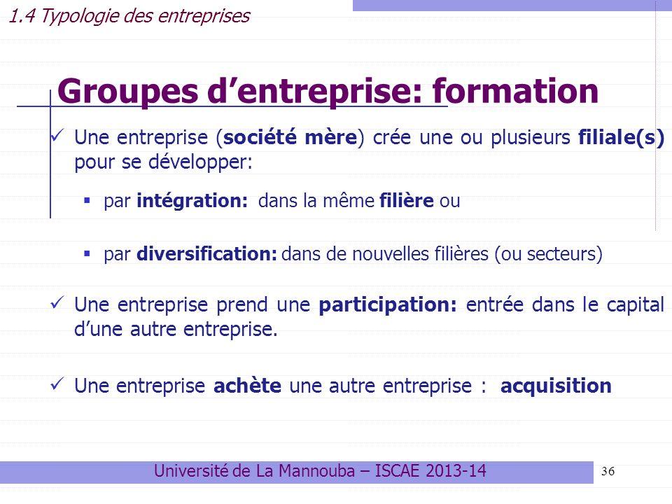 Groupes d'entreprise: formation
