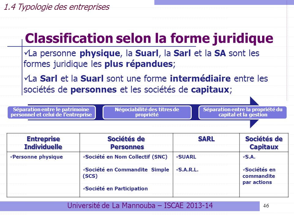Classification selon la forme juridique