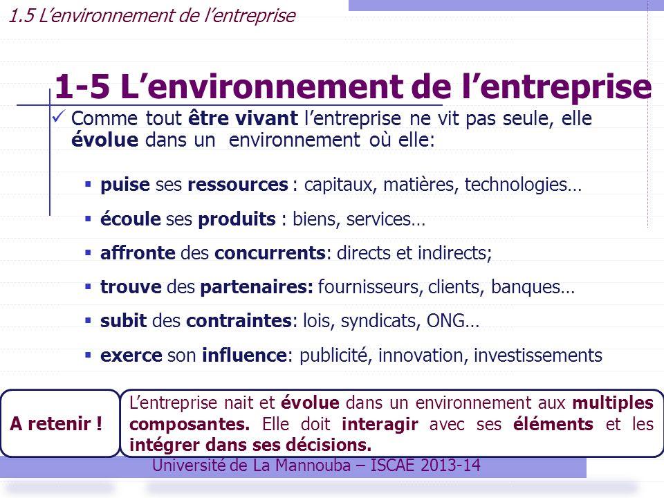 1-5 L'environnement de l'entreprise