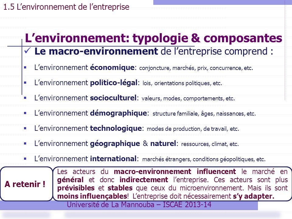 L'environnement: typologie & composantes